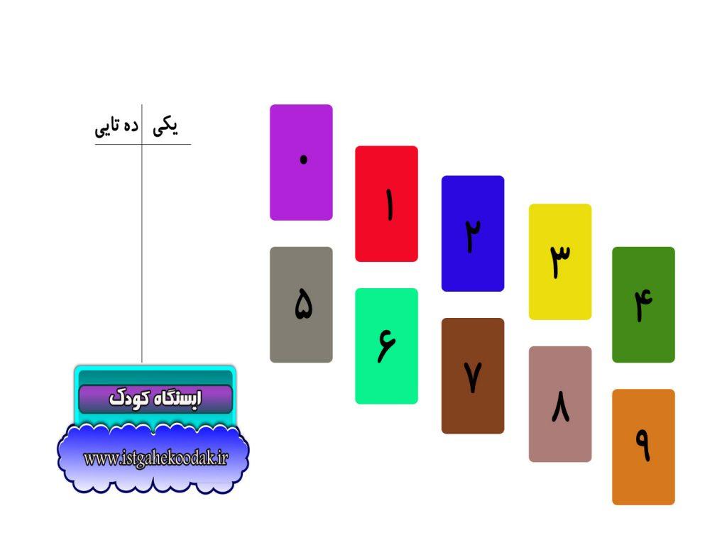 bazi-riazi-istgahekoodak.ir_-1024x768 بازی و ریاضی :جدول ارزش مکانی