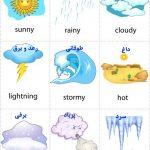 فلش کارت اصطلاحات هواشناسی