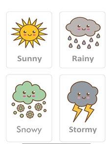 آشنایی با اصطلاحات آب و هوایی
