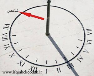 sun-clock01-300x244 ساعت آفتابی چیست و چگونه کار می کند - تیک تاک خورشید