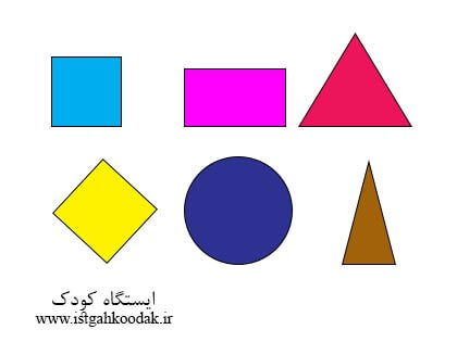 مجموع خط تقارن ذوزنقه متساوی الساقین و مثلث متساوی الساقین روی هم