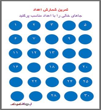 کاربرگ تمرین شمارش اعداد